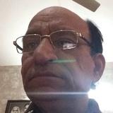 Guddu from Chandigarh | Man | 67 years old | Leo