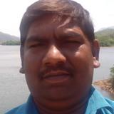 Kutti from Coimbatore | Man | 19 years old | Aries