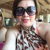 Armanie from Sharjah | Woman | 44 years old | Gemini