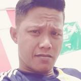 Faisal from Balikpapan | Man | 34 years old | Aries