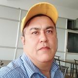 Sanju from Gurgaon | Man | 38 years old | Libra