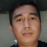 Gallank from Jakarta Pusat   Man   31 years old   Taurus