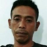 Taufiqalmois from Lumajang | Man | 38 years old | Sagittarius