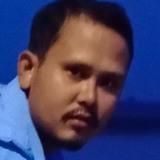Phukande7H from Lakhipur   Man   28 years old   Aquarius
