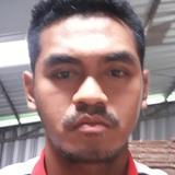 Wisnuputra from Sukabumi | Man | 27 years old | Scorpio