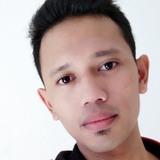 Hendra from Surabaya | Man | 29 years old | Capricorn