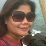 Titi Sj from Denpasar | Woman | 46 years old | Leo