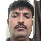 Rajan from Jamshedpur | Man | 26 years old | Pisces