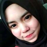 Xczvrw from Kuala Lumpur | Woman | 21 years old | Aquarius
