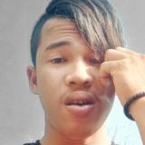 Surya from Tanjungkarang-Telukbetung   Man   20 years old   Capricorn