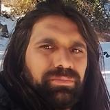 Messi from Shimla | Man | 33 years old | Capricorn