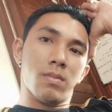 Alan from Manado | Man | 28 years old | Capricorn