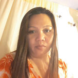 Ann from Deira   Woman   48 years old   Capricorn