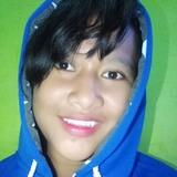 Nadiaishak from Manado | Woman | 20 years old | Taurus