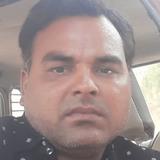 Hitendra from Dhrangadhra | Man | 33 years old | Aries