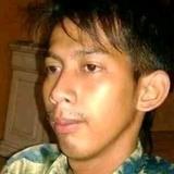 Aripmahfud from Semarang | Man | 26 years old | Pisces