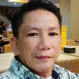 Tjandra from Pamulang | Man | 41 years old | Taurus