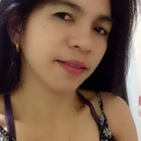 Azenithacapulco from Sajir | Woman | 46 years old | Pisces