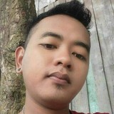 Okky from Bojonegoro | Man | 25 years old | Taurus