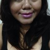 Maria from Lumajang | Woman | 31 years old | Virgo