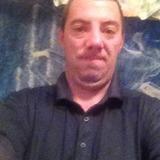 James from Dalmeny | Man | 45 years old | Scorpio