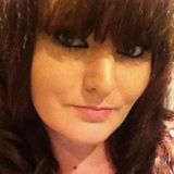 Curious from Cardiff | Woman | 29 years old | Virgo