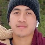 Hernández from San Rafael | Man | 22 years old | Capricorn