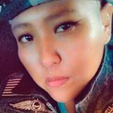 Lynnpeshlakai from Ganado   Woman   31 years old   Pisces