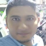 Randy from Kalimantan | Man | 32 years old | Virgo