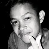 Yuda from Binjai | Man | 19 years old | Leo