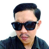 Andreywinks from Pontianak | Man | 29 years old | Aquarius