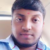 Ajju from Balapur   Man   26 years old   Scorpio