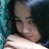Vivian from Surabaya | Woman | 28 years old | Scorpio