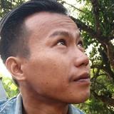 Ryan from Cianjur | Man | 28 years old | Gemini