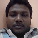 Vignesh from Mumbai | Man | 24 years old | Scorpio