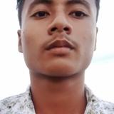 Druv from Bongaigaon | Man | 19 years old | Gemini