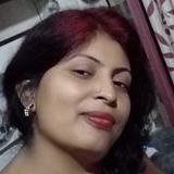 Riys from Dehra Dun | Woman | 32 years old | Sagittarius