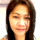 Myzel from Jiddah | Woman | 34 years old | Libra