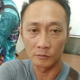Loy from Semporna | Man | 45 years old | Capricorn
