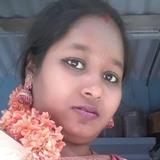 Jothi from Bengaluru   Woman   31 years old   Capricorn