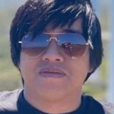 Zaldybacol0B from Perth | Man | 29 years old | Aquarius