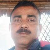 Raj from Tinsukia | Man | 32 years old | Scorpio