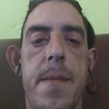 Guapeton from Mijas | Man | 36 years old | Sagittarius
