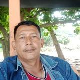 Giyadi from Pontianak | Man | 44 years old | Cancer