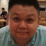John from Petaling Jaya | Man | 30 years old | Scorpio
