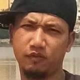 Michael from Karamadai | Man | 29 years old | Gemini