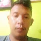 Kevin from Manado   Man   26 years old   Capricorn