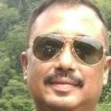 Sunny from Goyerkata | Man | 48 years old | Gemini