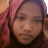 Hana from Jakarta | Woman | 20 years old | Capricorn
