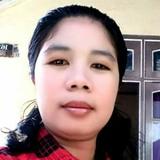 Anisa from Surabaya   Woman   36 years old   Capricorn